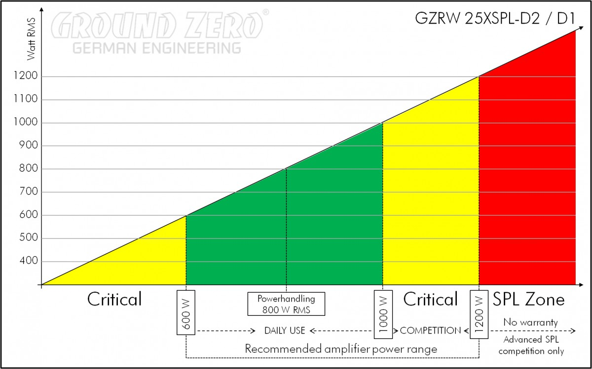 El/éctrico Asf/érico Azul T/érmico Imprimado Abatible 7 pines CONECTOR FIJO ESPEJO RETROVISOR COMPLETO Izquierdo MB W202 C 96=00