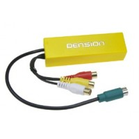 Dension IVE-1000 AV modul